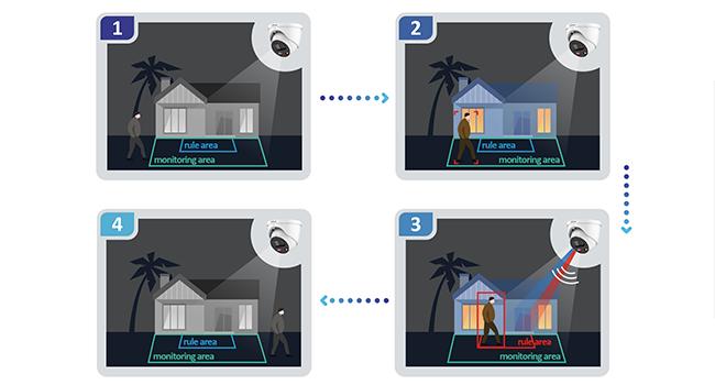 TiOC 2.0: Возможность настройки охранной сигнализации. Изображение 2