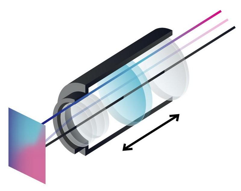 Новая линейка IP-камер FullColor 2.0 от Dahua. Изображение 3