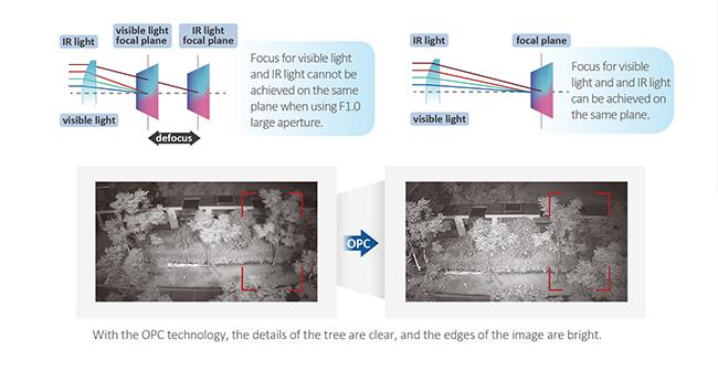TiOC 2.0: Возможность настройки охранной сигнализации. Изображение 4